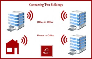 Connecting Two Buildings